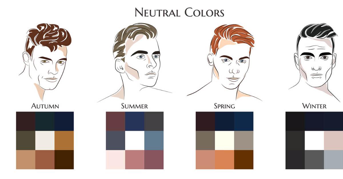 Férfi színtípusok